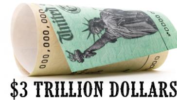 The US Treasury Will Borrow 3 Trillion to Cover COVID19 Recovery 2